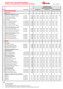Financial-Privileges-RM3-EduEvent-150505